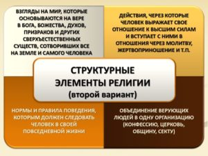 Структурные элементы религии